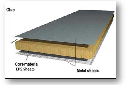 ADVANCED EPS SANDWICH PANEL - Advanced Development